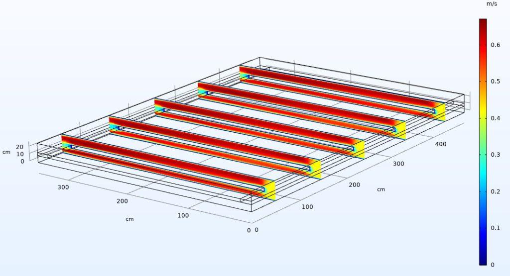 Symulacja CFD dla pracy systemu chłodzenia zespołu monitorów.