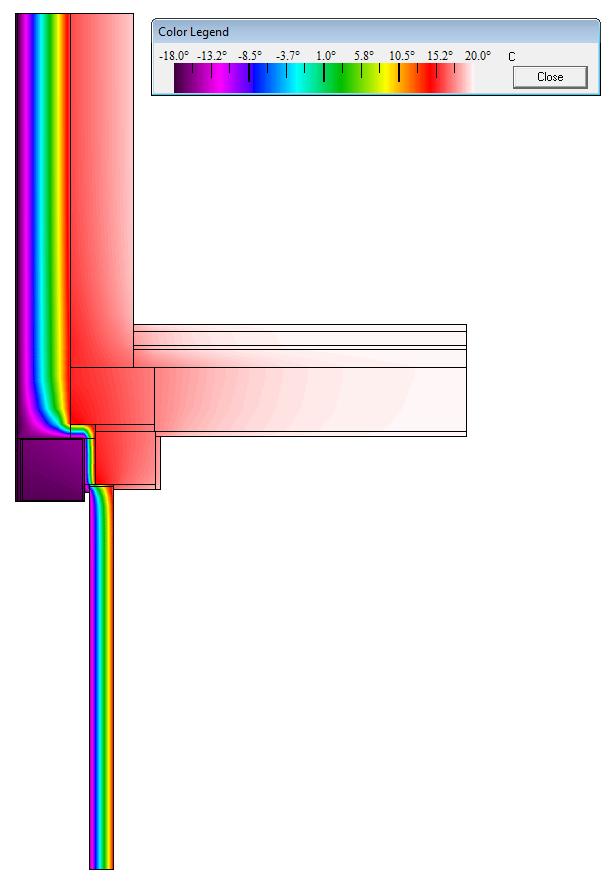 Mostki termiczne - rolety okienne